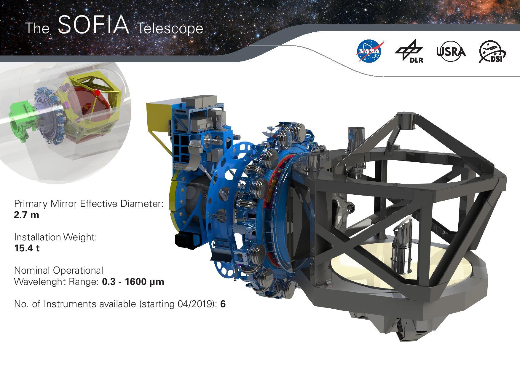 https://opencms.uni-stuttgart.de/project/dsi/img/infomaterial/a4_infoblaetter_2019/Teleskop-page-001.jpg