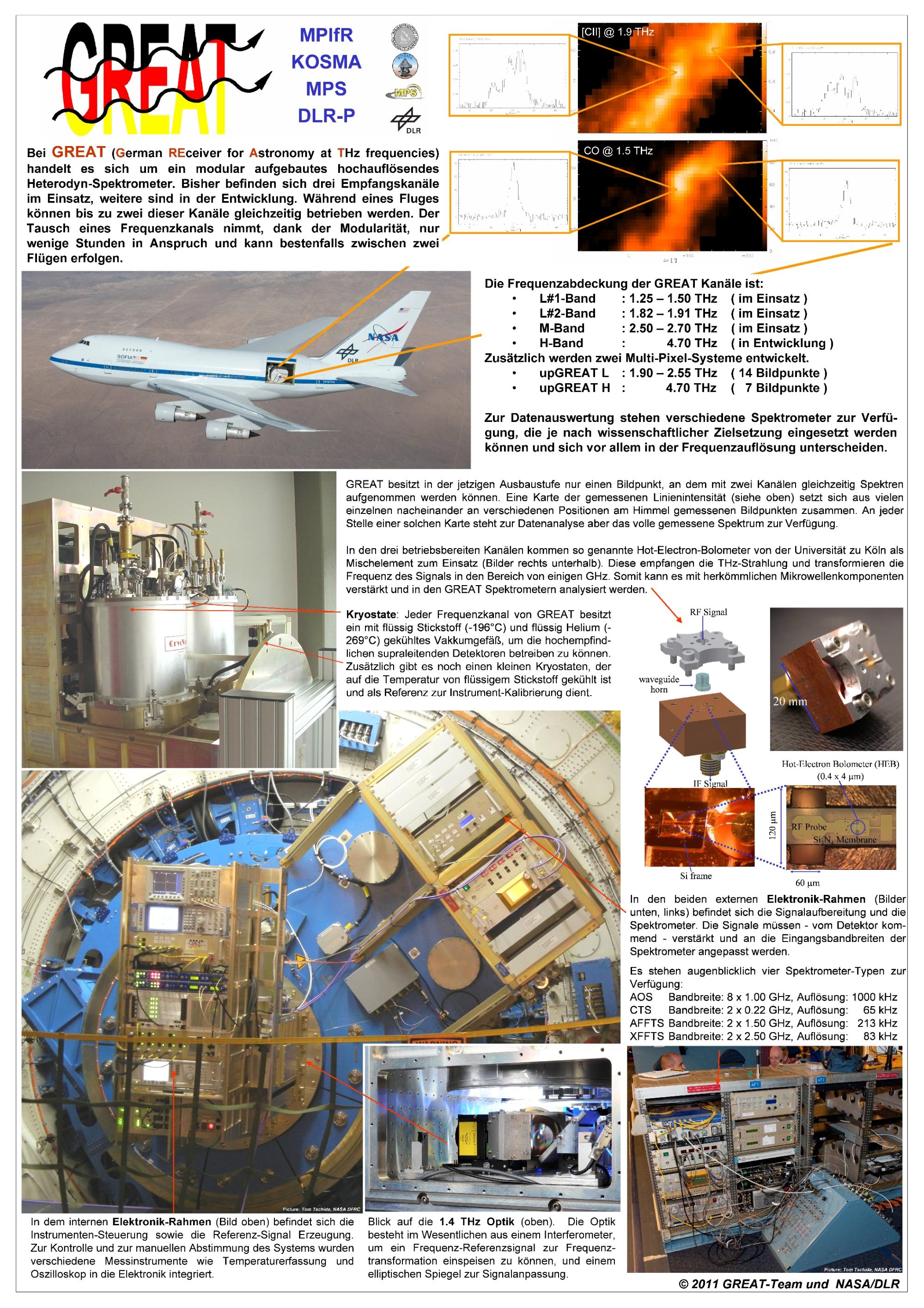 https://opencms.uni-stuttgart.de/project/dsi/img/infomaterial/plakate/GREAT_Infoposter_X_4_Drucke-page-0.jpg