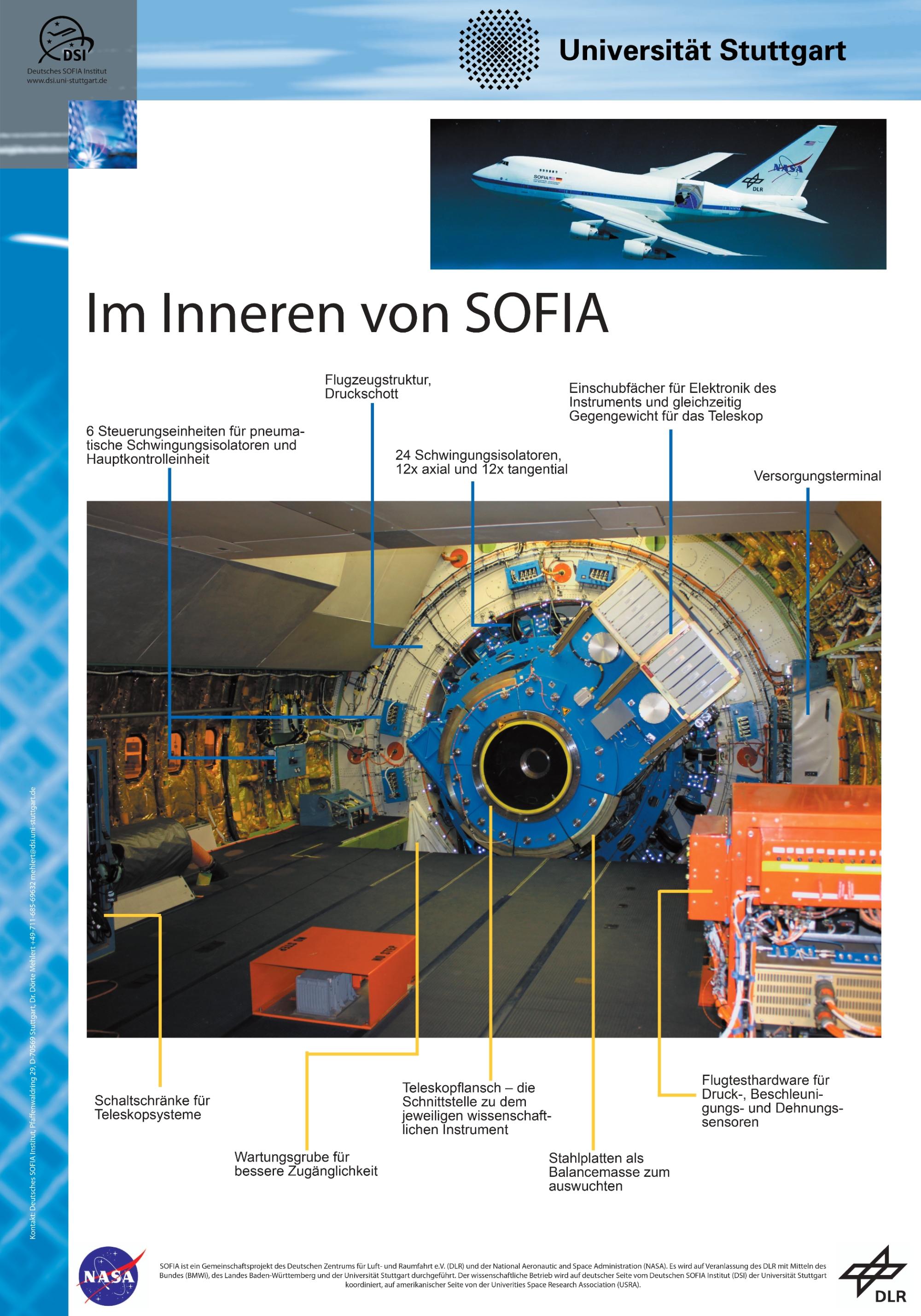 https://opencms.uni-stuttgart.de/project/dsi/img/infomaterial/plakate/Im_Inneren_von_SOFIA_page-0001.jpg