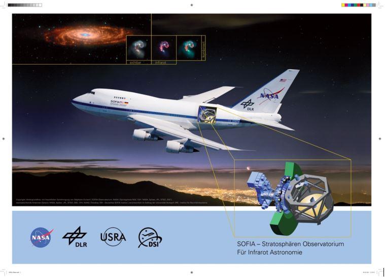 https://opencms.uni-stuttgart.de/project/dsi/img/infomaterial/plakate/SOFIA-Plakat_A2_x300x_page-0001-min2.JPG