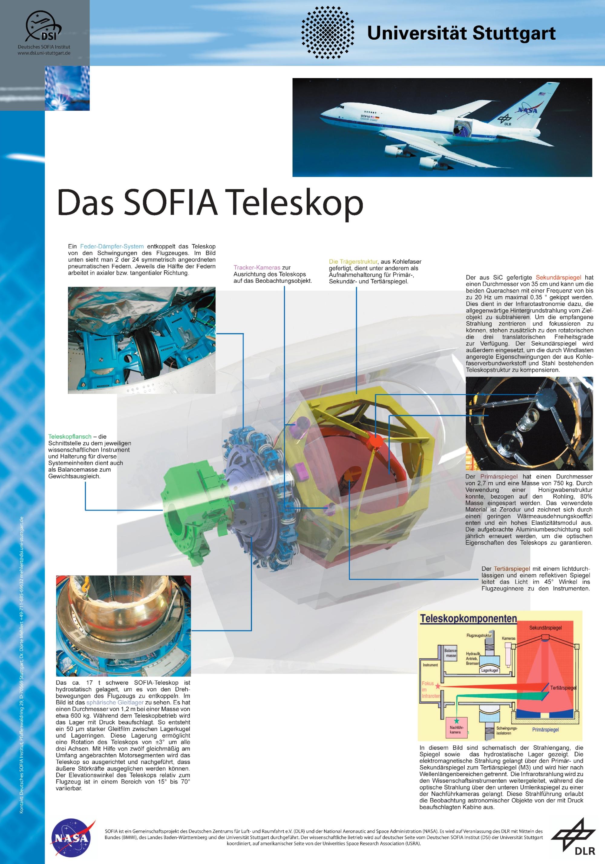 https://opencms.uni-stuttgart.de/project/dsi/img/infomaterial/plakate/sofia_teleskop.jpg