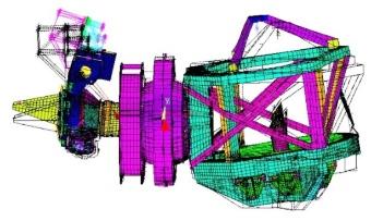 Simulation des ersten Biegemodes des SOFIA Teleskops