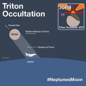Triton Mission Patch