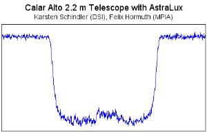 Light Curve from Calar Alto