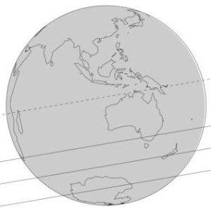 Die drei durchgezogenen Linien zeigen das Zentrum und die Ränder des Plutoschattens, wie er sich von SW nach NE über die Erdoberfläche bewegt hat.