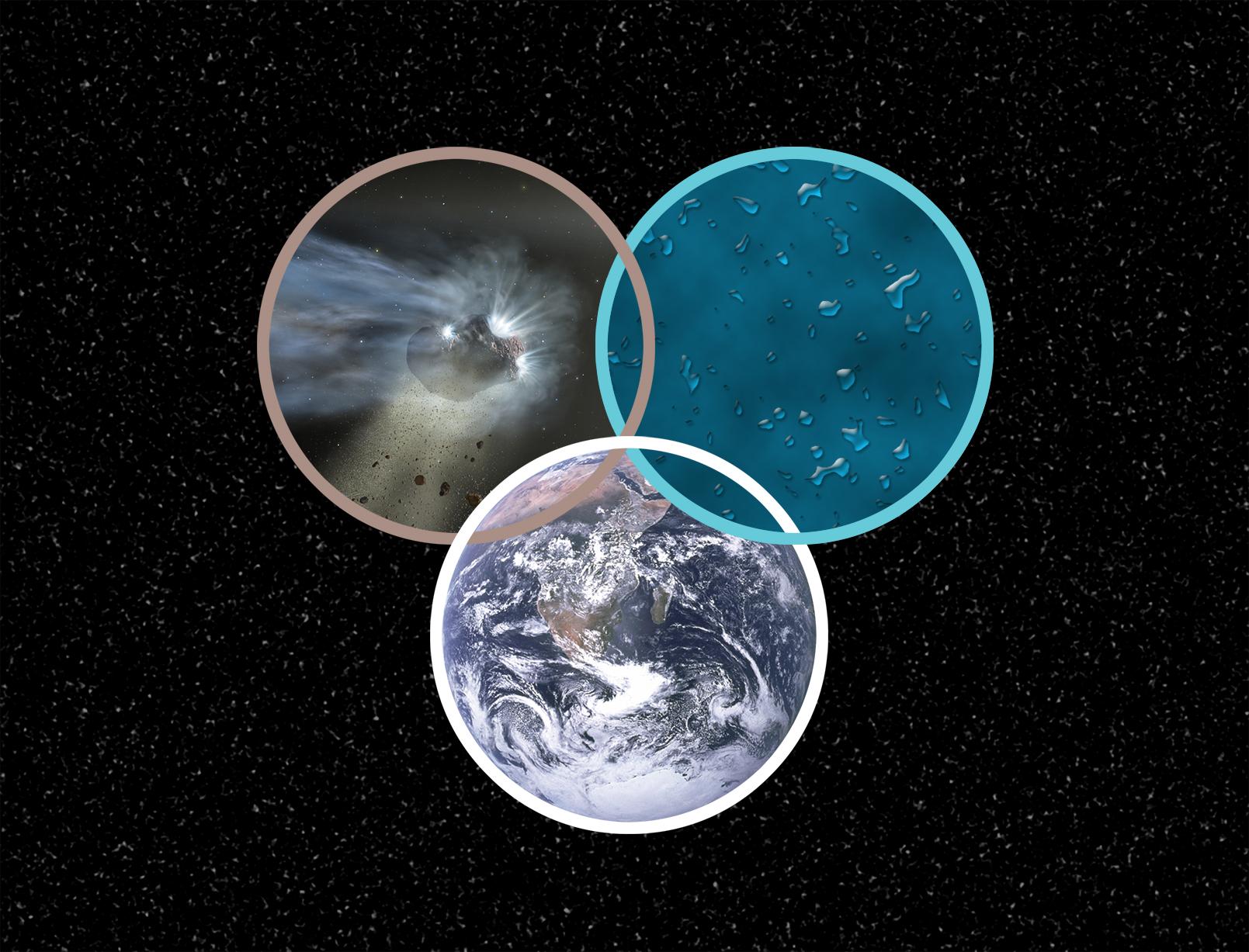 Illustration zur Entstehung von Wasser auf der Erde